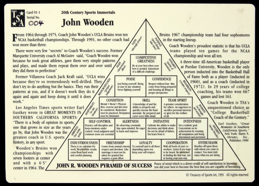 JohnWooden-Pyramid_Of_Success